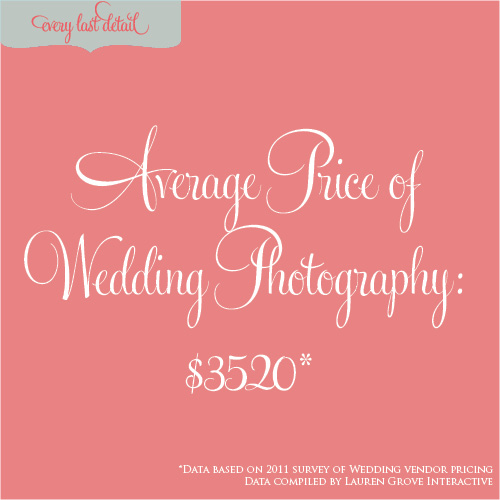 {Thursday Tips} What Wedding Photography Costs! via TheELD.com